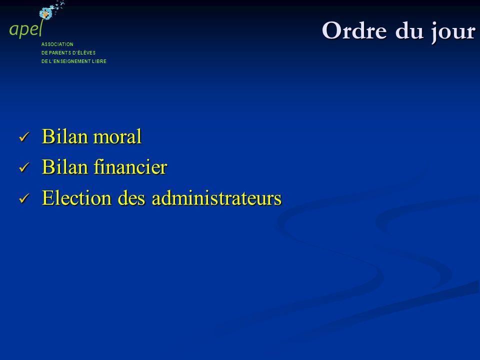 Ordre du jour Bilan moral Bilan moral Bilan financier Bilan financier Election des administrateurs Election des administrateurs ASSOCIATION DE PARENTS