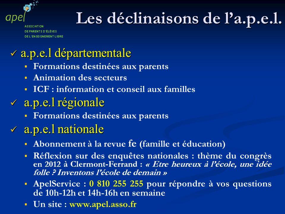 Les déclinaisons de la.p.e.l. a.p.e.l départementale a.p.e.l départementale Formations destinées aux parents Animation des secteurs ICF : information