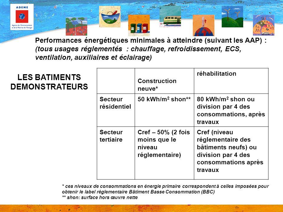 Performances énergétiques minimales à atteindre (suivant les AAP) : (tous usages réglementés : chauffage, refroidissement, ECS, ventilation, auxiliair