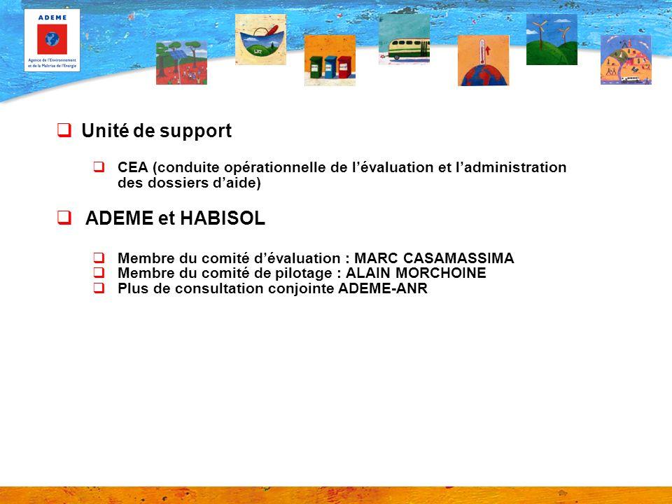 Unité de support CEA (conduite opérationnelle de lévaluation et ladministration des dossiers daide) ADEME et HABISOL Membre du comité dévaluation : MA