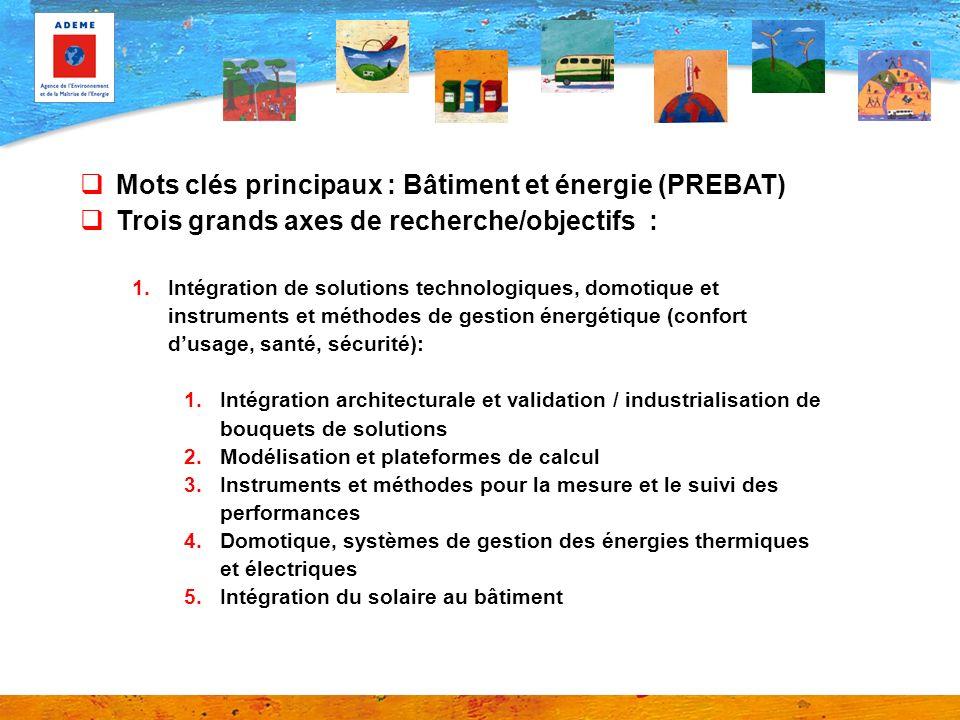 Mots clés principaux : Bâtiment et énergie (PREBAT) Trois grands axes de recherche/objectifs : 1.Intégration de solutions technologiques, domotique et