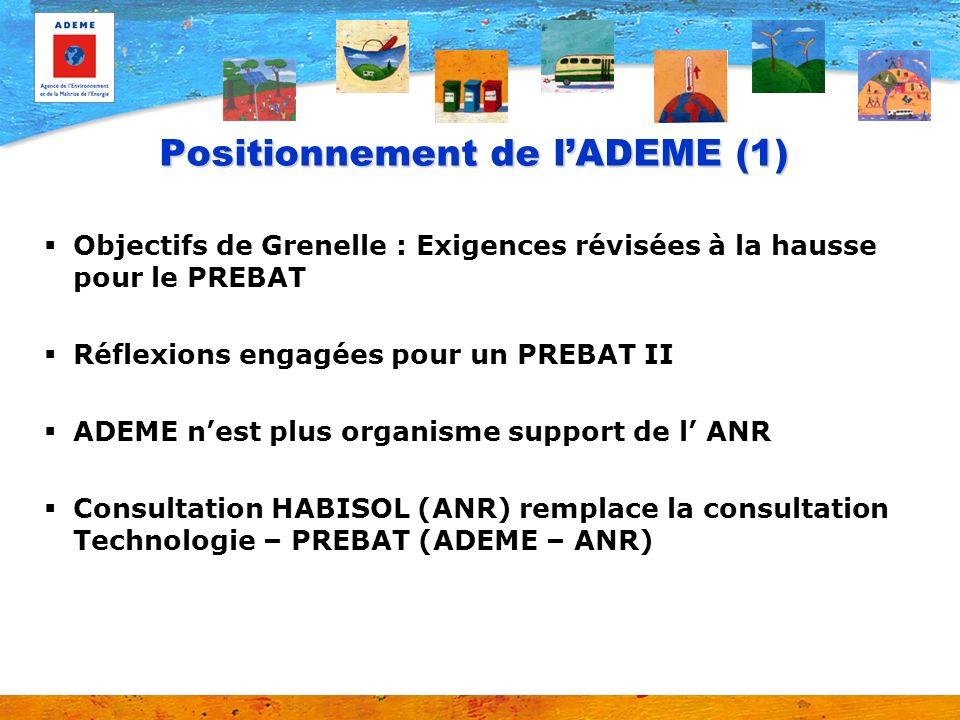 Objectifs de Grenelle : Exigences révisées à la hausse pour le PREBAT Réflexions engagées pour un PREBAT II ADEME nest plus organisme support de l ANR