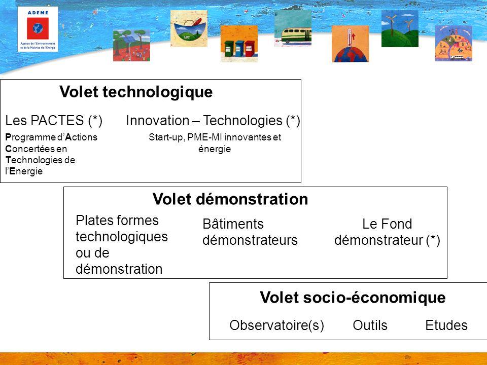 Les PACTES (*) Programme dActions Concertées en Technologies de lEnergie Volet technologique Volet socio-économique Volet démonstration Innovation – T