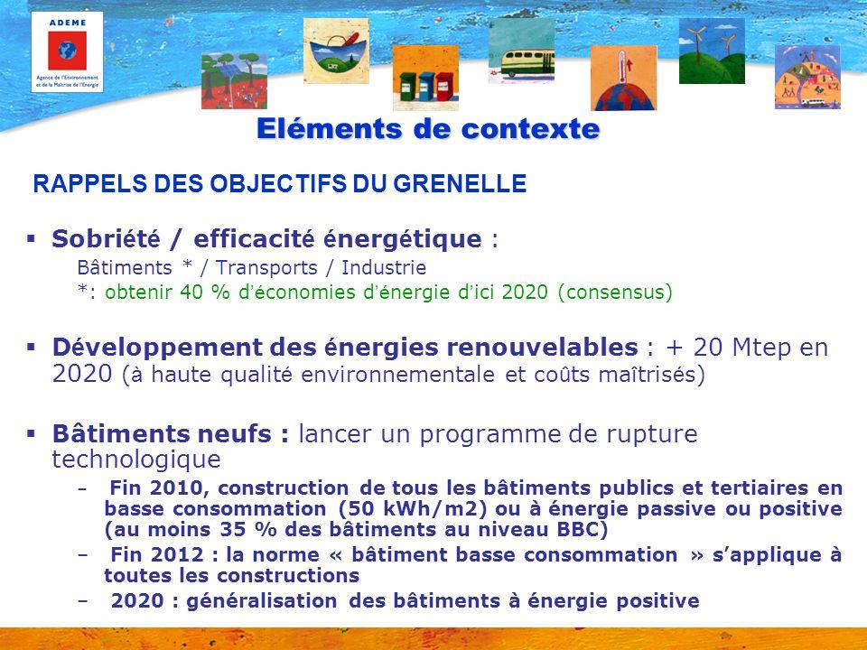 Bâtiments existants : Chantier de rénovation énergétique radicale – Audits énergétiques dans tous les bâtiments publics (2010) et rénovation thermique (2012) – Réhabilitation de 800 000 logements sociaux dici 2020 – Rénovation énergétique accélérée pour le bâti privé de logements et bureaux Objectif 80 kWh/m², disparition de la classe G Logements : 400 000 réhabilitations lourdes (15-30 K) par an en 2012 Coût total (2012) : 19 Md contre 9 Md en 2006