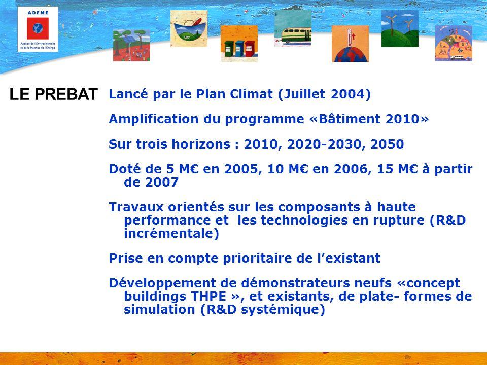 Lancé par le Plan Climat (Juillet 2004) Amplification du programme «Bâtiment 2010» Sur trois horizons : 2010, 2020-2030, 2050 Doté de 5 M en 2005, 10