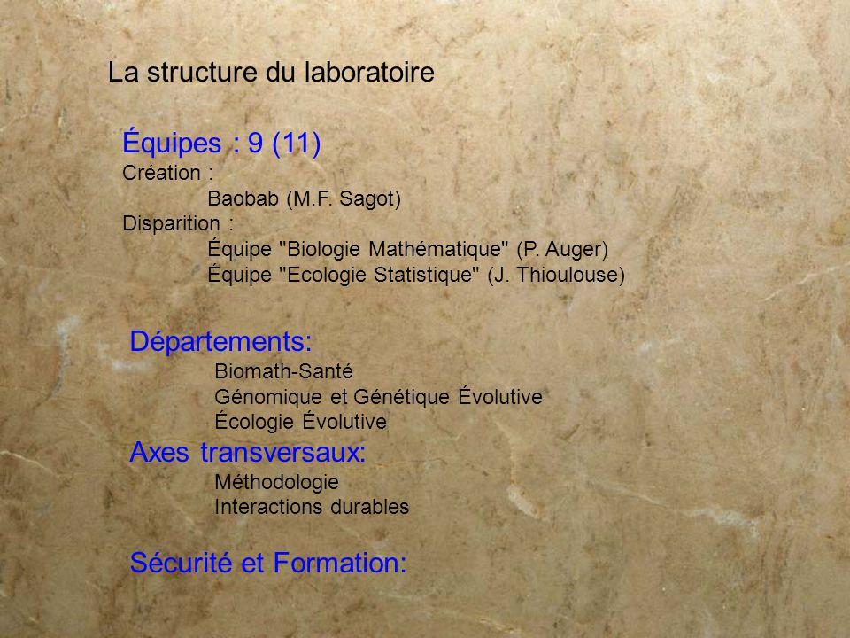 Équipes : 9 (11) Création : Baobab (M.F. Sagot) Disparition : Équipe