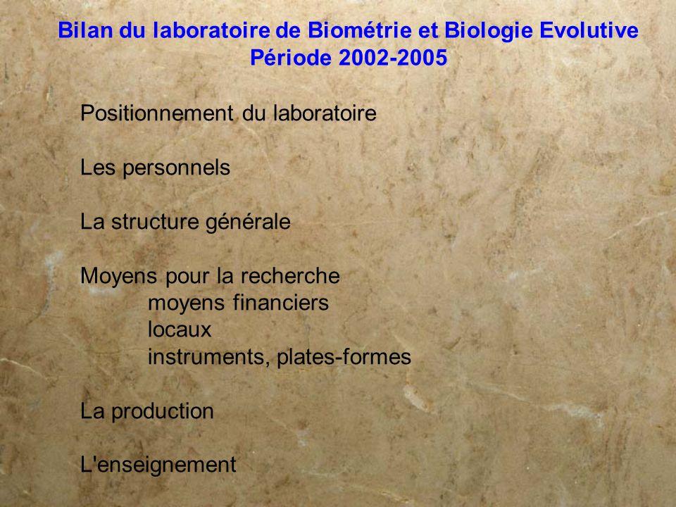 Bilan du laboratoire de Biométrie et Biologie Evolutive Période 2002-2005 Positionnement du laboratoire Les personnels La structure générale Moyens po