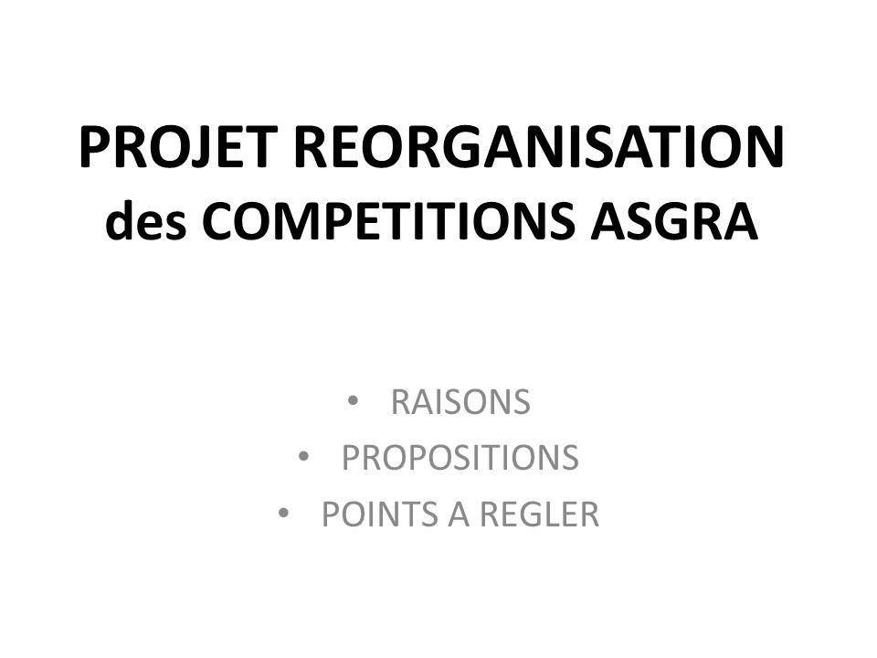 PROJET REORGANISATION des COMPETITIONS ASGRA RAISONS PROPOSITIONS POINTS A REGLER