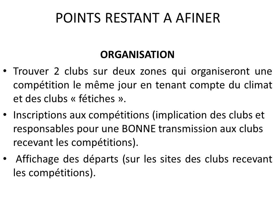 POINTS RESTANT A AFINER ORGANISATION Trouver 2 clubs sur deux zones qui organiseront une compétition le même jour en tenant compte du climat et des clubs « fétiches ».