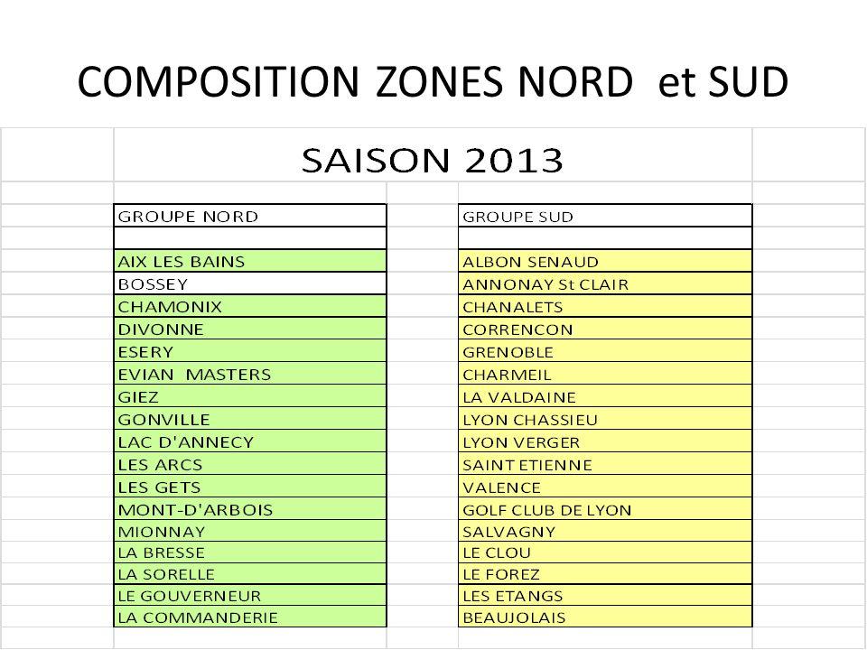COMPOSITION ZONES NORD et SUD