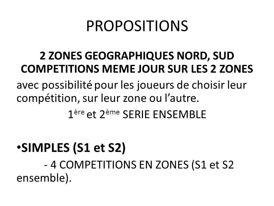 PROPOSITIONS 2 ZONES GEOGRAPHIQUES NORD, SUD COMPETITIONS MEME JOUR SUR LES 2 ZONES avec possibilité pour les joueurs de choisir leur compétition, sur leur zone ou lautre.