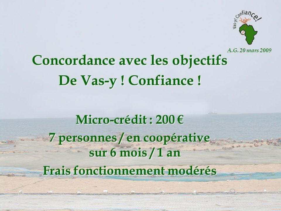 A.G. 20 mars 2009 Concordance avec les objectifs De Vas-y ! Confiance ! Micro-crédit : 200 7 personnes / en coopérative sur 6 mois / 1 an Frais foncti