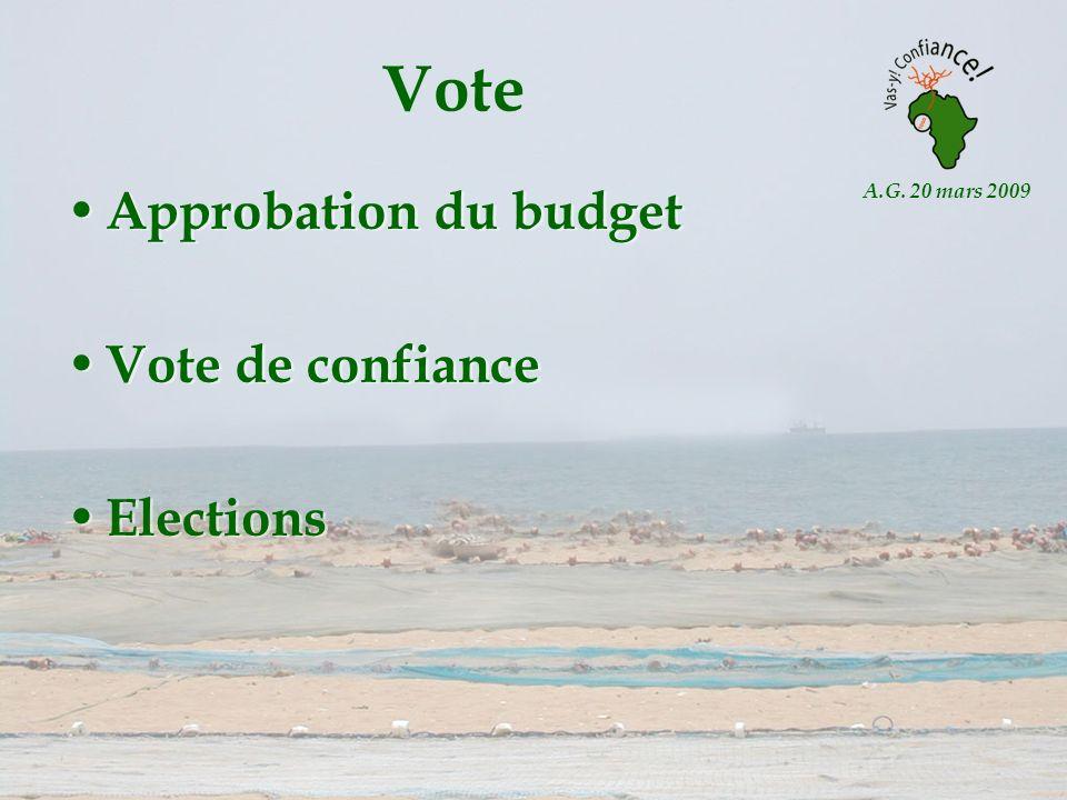 A.G. 20 mars 2009 Vote Approbation du budget Vote de confiance Elections Approbation du budget Vote de confiance Elections