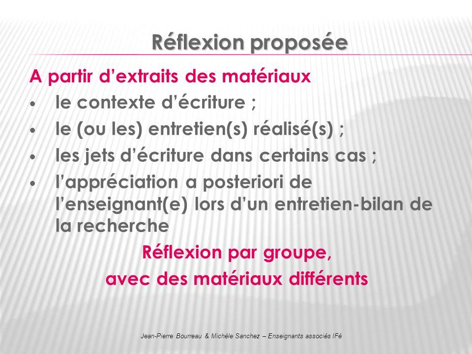 Réflexion proposée A partir dextraits des matériaux le contexte décriture ; le (ou les) entretien(s) réalisé(s) ; les jets décriture dans certains cas