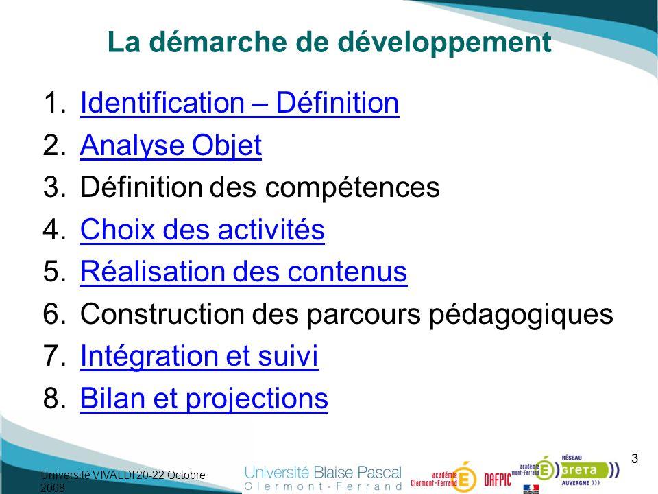 La démarche de développement 1.Identification – DéfinitionIdentification – Définition 2.Analyse ObjetAnalyse Objet 3.Définition des compétences 4.Choi