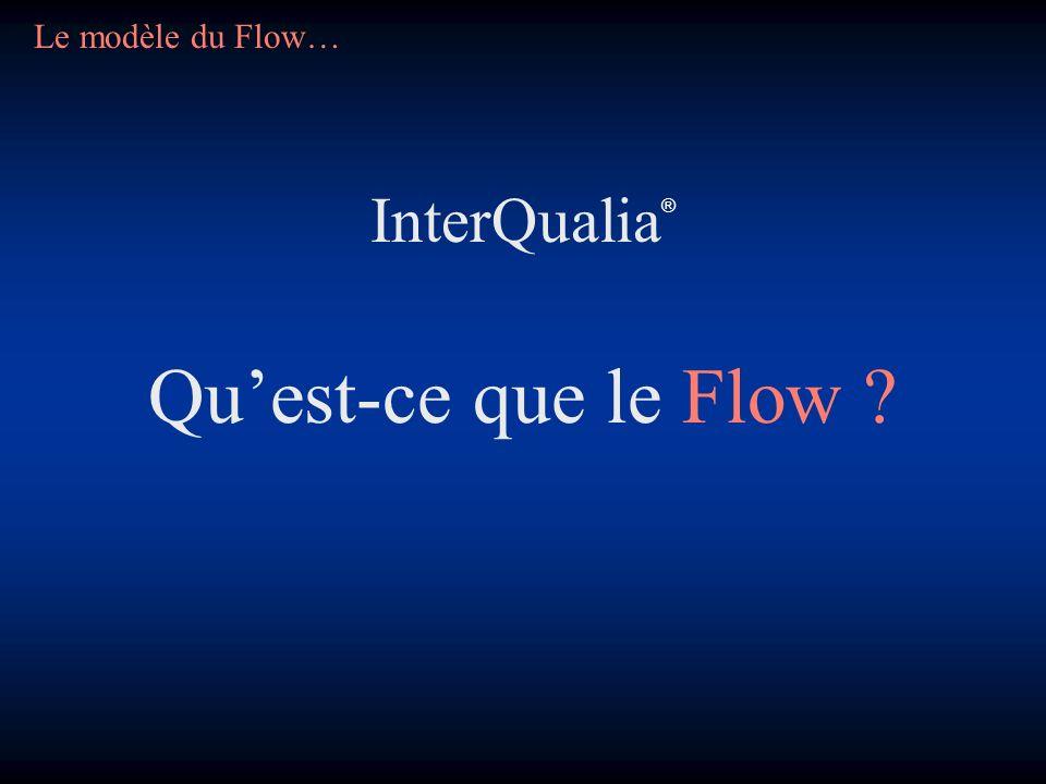 La théorie du Flow issu des travaux de Csikszentmihalyi, est aussi appelé modèle des expériences optimales .
