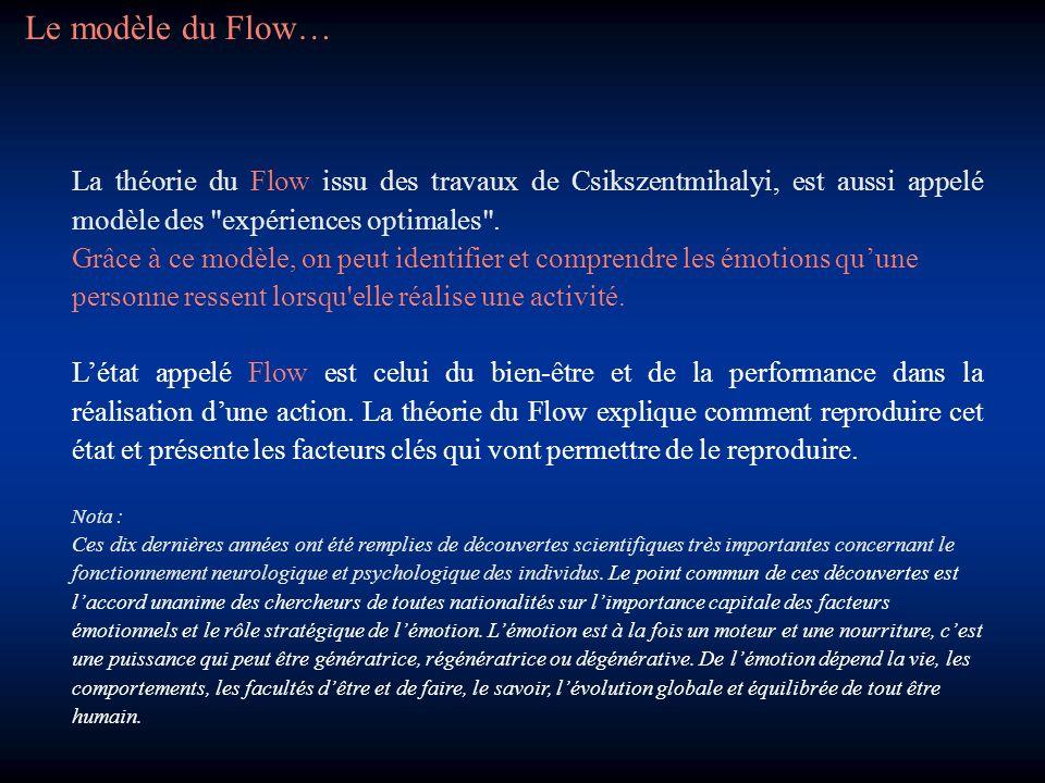 Le Flow est un état psychologique bénéfique pour la personne.