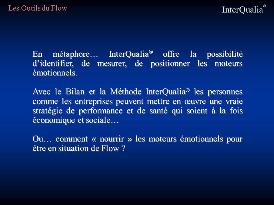 Découvrez les Outils du Flow… Le logiciel EvaFlow Le logiciel EvaFlow InterQualia ®