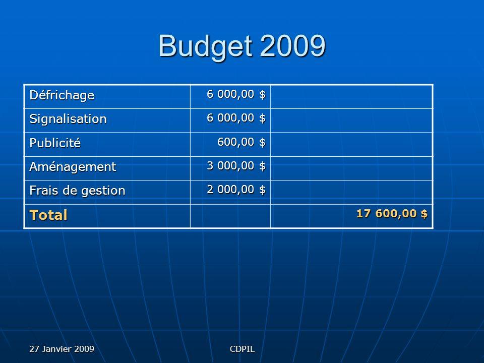 27 Janvier 2009CDPIL Budget 2009 Défrichage 6 000,00 $ Signalisation Publicité 600,00 $ Aménagement 3 000,00 $ Frais de gestion 2 000,00 $ Total 17 600,00 $