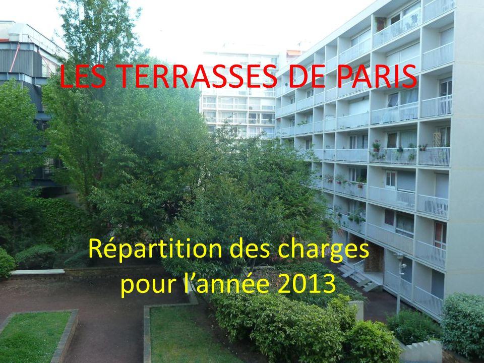 LES TERRASSES DE PARIS Répartition des charges pour lannée 2013