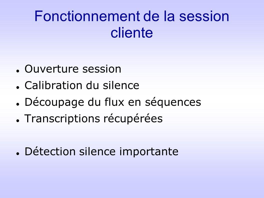 Fonctionnement de la session cliente Ouverture session Calibration du silence Découpage du flux en séquences Transcriptions récupérées Détection silen