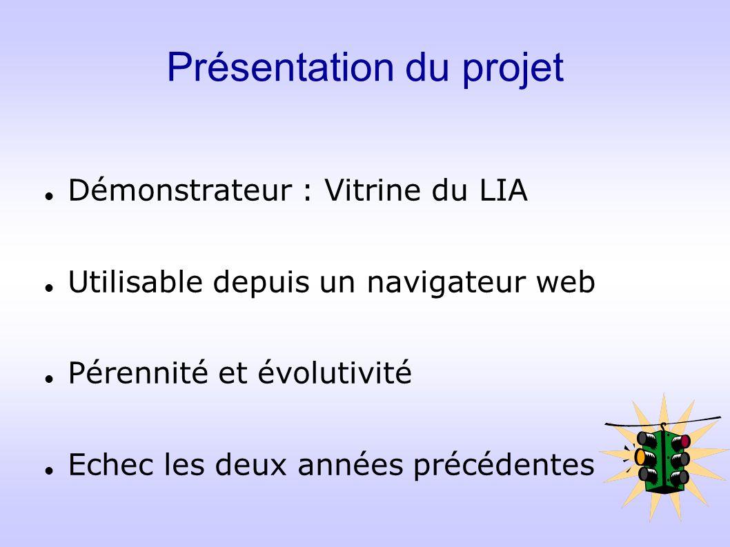 Implémentation Sous forme dapplet intégrée dans une page HTML (modèle MVC) Modèle : Applet Vue : Page HTML Contrôleur : Applet Sous forme dapplication Java Web Start