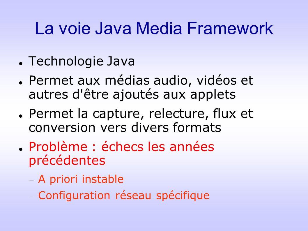 La voie Java Media Framework Technologie Java Permet aux médias audio, vidéos et autres d'être ajoutés aux applets Permet la capture, relecture, flux