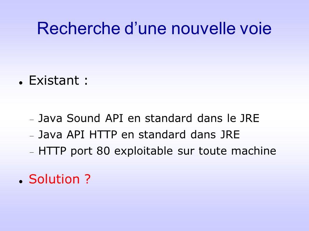 Recherche dune nouvelle voie Existant : Java Sound API en standard dans le JRE Java API HTTP en standard dans JRE HTTP port 80 exploitable sur toute m