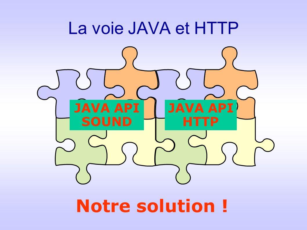 Solution retenue : Java et HTTP Injection flux audio dans méthode POST Contenant : méthode POST multipart Contenu : format SPEERAL Validation sur une ligne remontante à 256 Kb/s