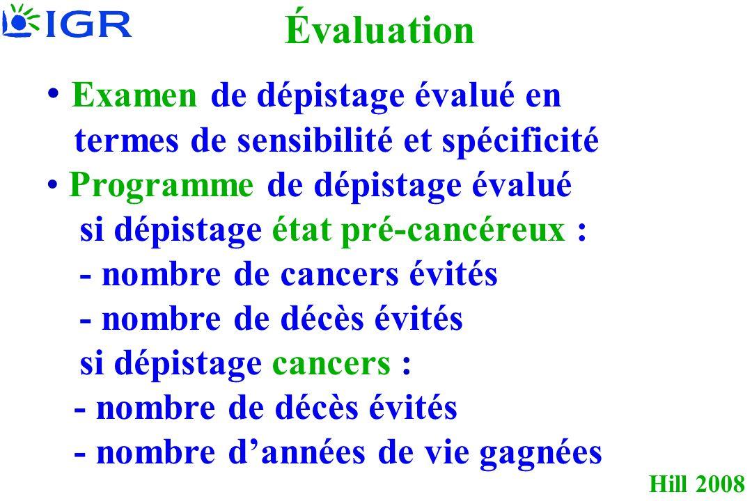 Hill 2008 Évaluation Examen de dépistage évalué en termes de sensibilité et spécificité Programme de dépistage évalué si dépistage état pré-cancéreux