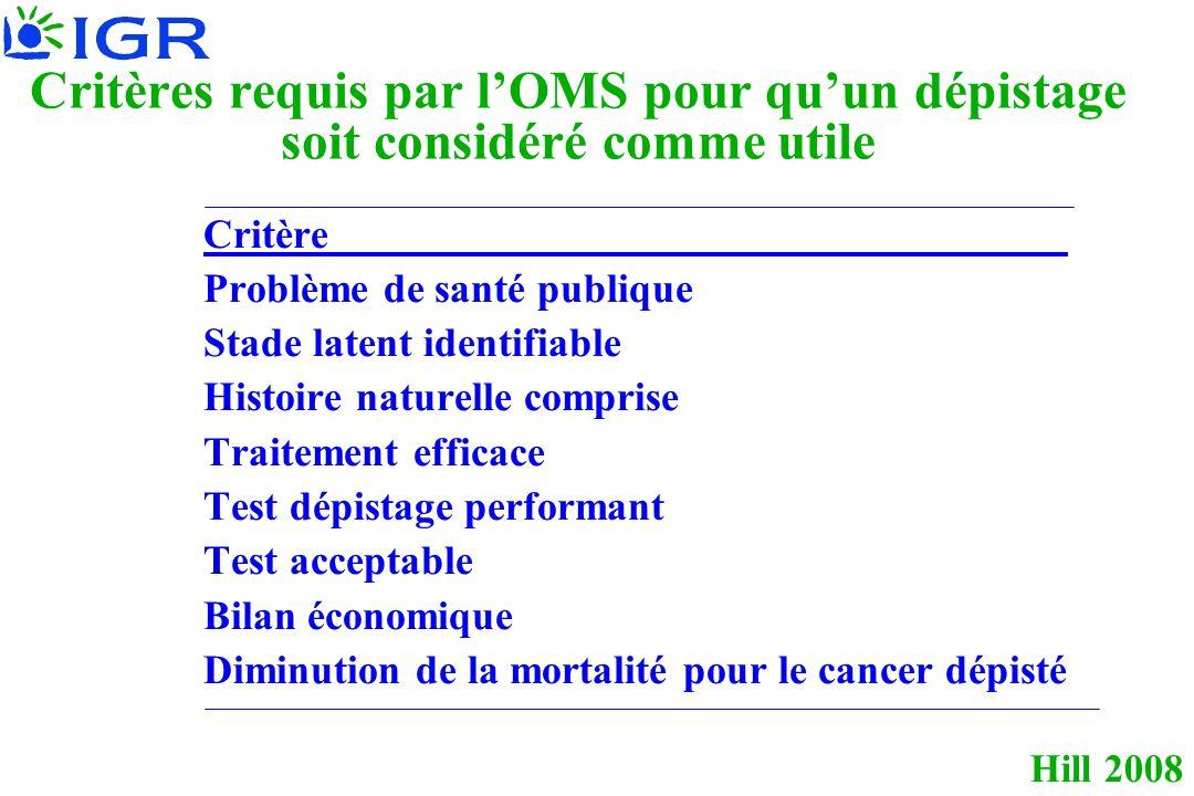 Hill 2008 Critères requis par lOMS pour quun dépistage soit considéré comme utile Critère Problème de santé publique Stade latent identifiable Histoir