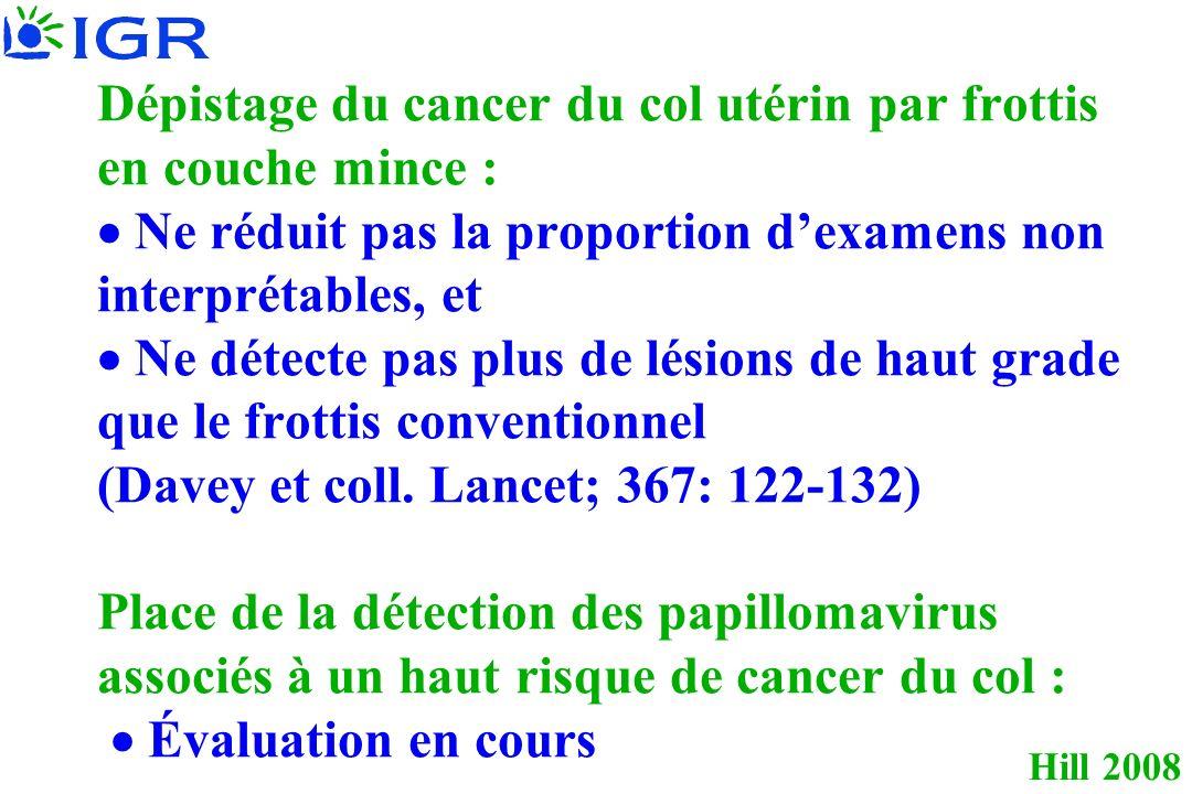 Hill 2008 Dépistage du cancer du col utérin par frottis en couche mince : Ne réduit pas la proportion dexamens non interprétables, et Ne détecte pas plus de lésions de haut grade que le frottis conventionnel (Davey et coll.