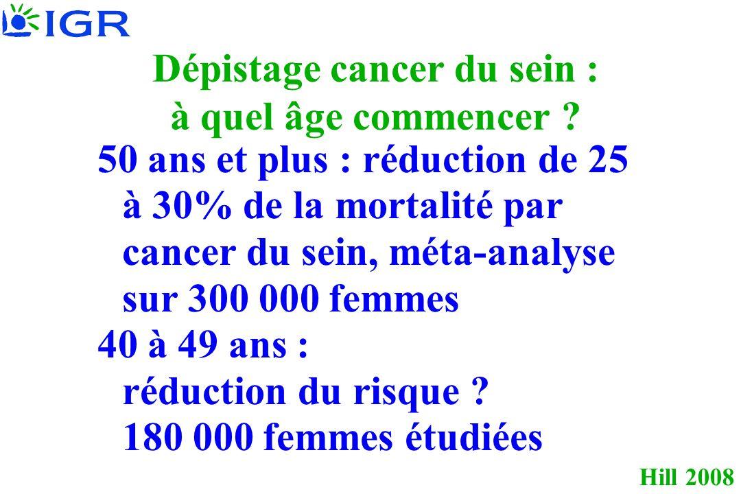 Hill 2008 Dépistage cancer du sein : à quel âge commencer ? 50 ans et plus : réduction de 25 à 30% de la mortalité par cancer du sein, méta-analyse su