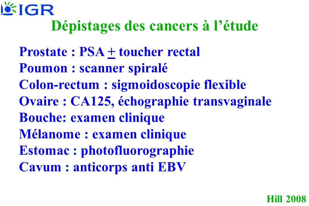 Hill 2008 Dépistages des cancers à létude Prostate : PSA + toucher rectal Poumon : scanner spiralé Colon-rectum : sigmoidoscopie flexible Ovaire : CA1