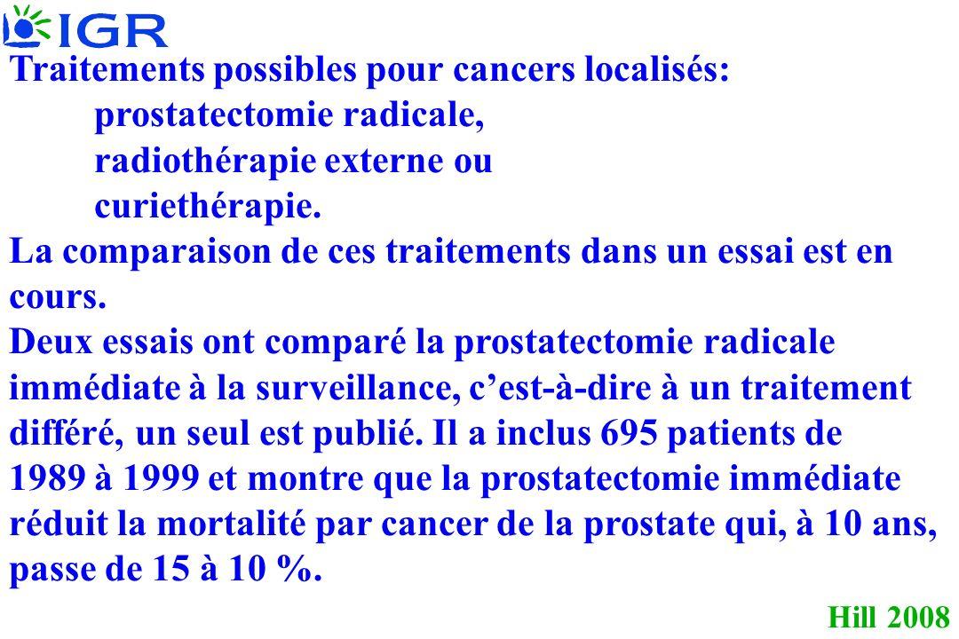 Hill 2008 Traitements possibles pour cancers localisés: prostatectomie radicale, radiothérapie externe ou curiethérapie.
