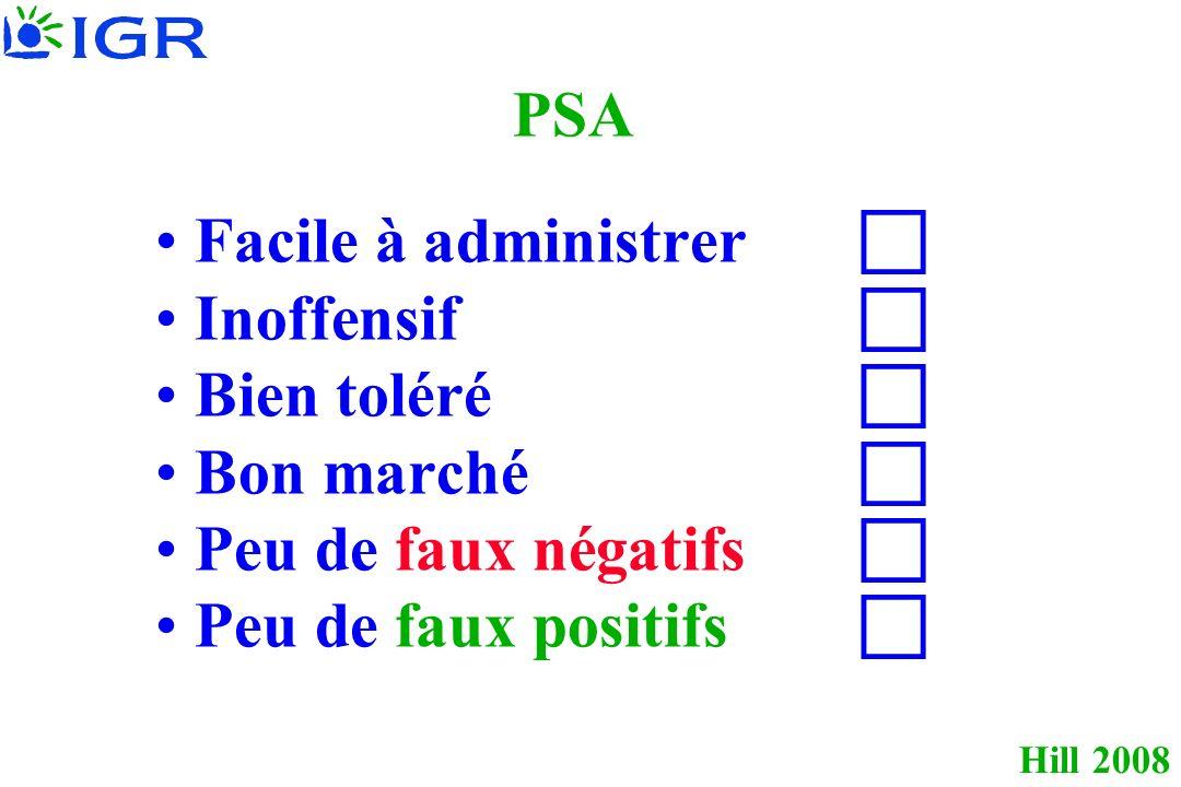 Hill 2008 PSA Facile à administrer Inoffensif Bien toléré Bon marché Peu de faux négatifs Peu de faux positifs