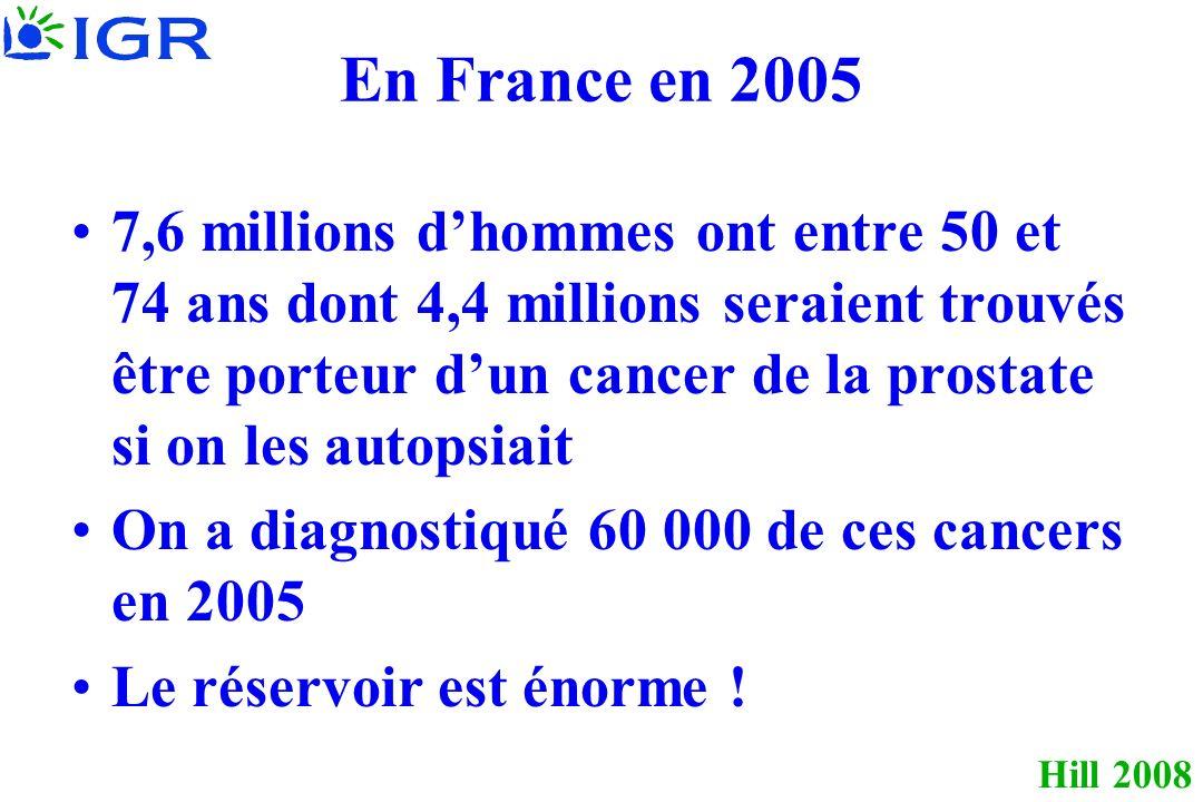 Hill 2008 En France en 2005 7,6 millions dhommes ont entre 50 et 74 ans dont 4,4 millions seraient trouvés être porteur dun cancer de la prostate si on les autopsiait On a diagnostiqué 60 000 de ces cancers en 2005 Le réservoir est énorme !