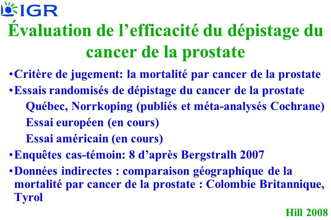 Évaluation de lefficacité du dépistage du cancer de la prostate Critère de jugement: la mortalité par cancer de la prostate Essais randomisés de dépis