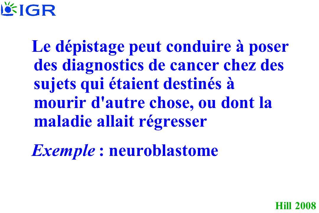 Hill 2008 Dépistage du cancer colorectal Recherche de sang occulte dans les selles par Hémoccult, entraînant une coloscopie et l exérèse des polypes et cancers colorectaux