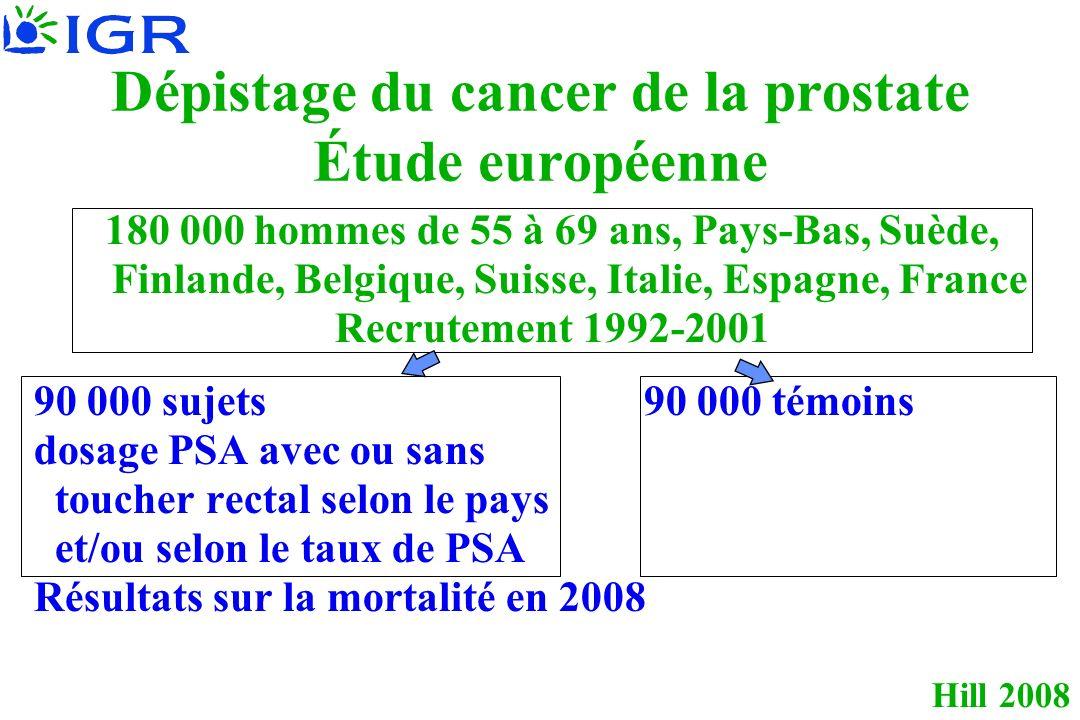 Hill 2008 Dépistage du cancer de la prostate Étude européenne 180 000 hommes de 55 à 69 ans, Pays-Bas, Suède, Finlande, Belgique, Suisse, Italie, Espa