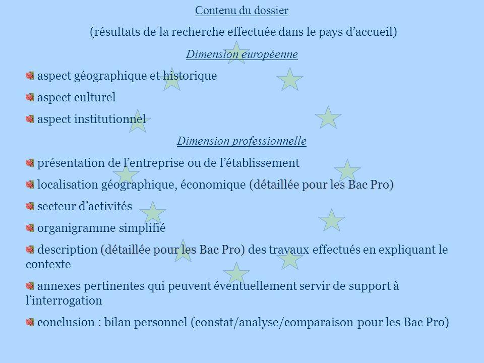 Contenu du dossier (résultats de la recherche effectuée dans le pays daccueil) Dimension européenne aspect géographique et historique aspect culturel