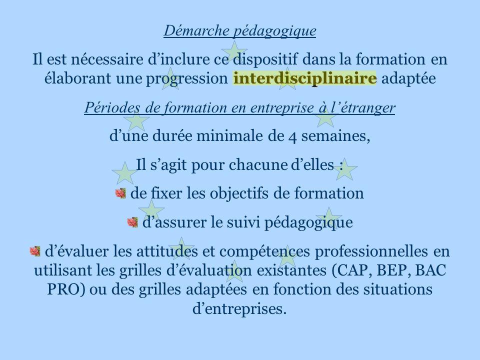 Démarche pédagogique interdisciplinaire Il est nécessaire dinclure ce dispositif dans la formation en élaborant une progression interdisciplinaire ada