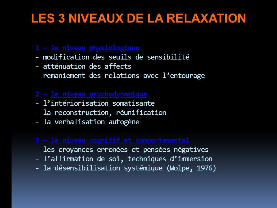 1 – le niveau physiologique - modification des seuils de sensibilité - atténuation des affects - remaniement des relations avec lentourage 2 – le niveau psychodynamique - lintériorisation somatisante - la reconstruction, réunification - la verbalisation autogène 3 – le niveau cognitif et comportemental - les croyances erronées et pensées négatives - laffirmation de soi, techniques dimmersion - la désensibilisation systémique (Wolpe, 1976) LES 3 NIVEAUX DE LA RELAXATION