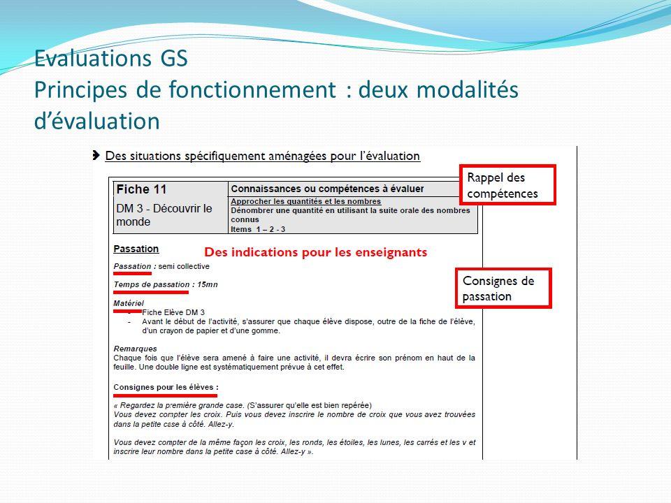Evaluations GS Principes de fonctionnement : deux modalités dévaluation