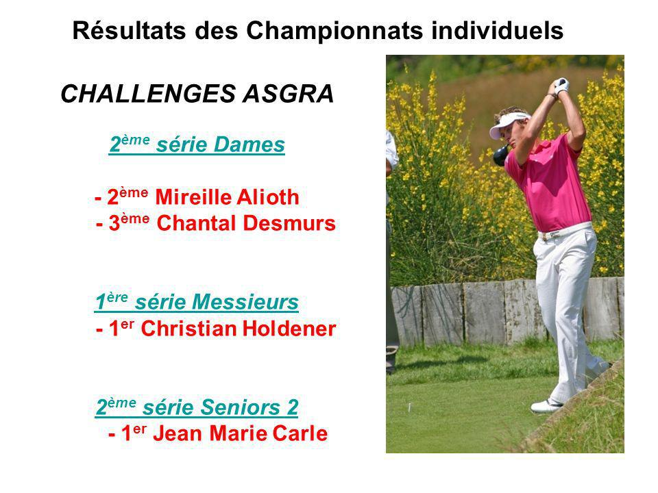 Résultats des Championnats individuels CHALLENGES ASGRA 2 ème série Dames - 2 ème Mireille Alioth - 3 ème Chantal Desmurs 1 ère série Messieurs - 1 er
