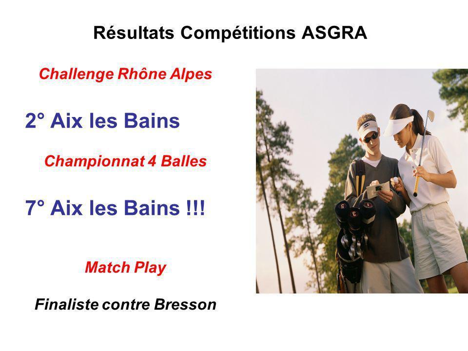 Résultats Compétitions ASGRA Challenge Rhône Alpes 2° Aix les Bains Championnat 4 Balles 7° Aix les Bains !!! Match Play Finaliste contre Bresson