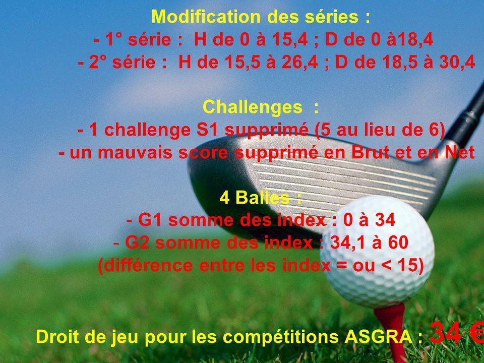 Tarif du Green Fee pour les compétitions ASGRA de 2011 à 2013 : 32 Participation de lASGRA pour la dotation des rencontres amicales : 80 Modification