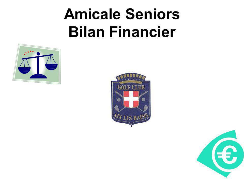 Amicale Seniors Bilan Financier