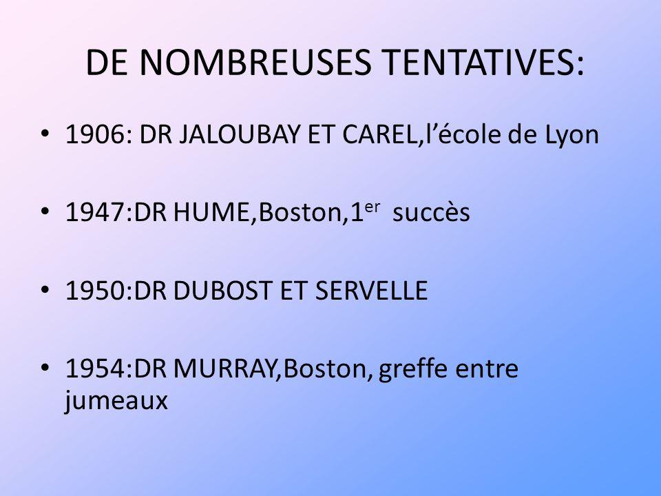 DE NOMBREUSES TENTATIVES: 1906: DR JALOUBAY ET CAREL,lécole de Lyon 1947:DR HUME,Boston,1 er succès 1950:DR DUBOST ET SERVELLE 1954:DR MURRAY,Boston,