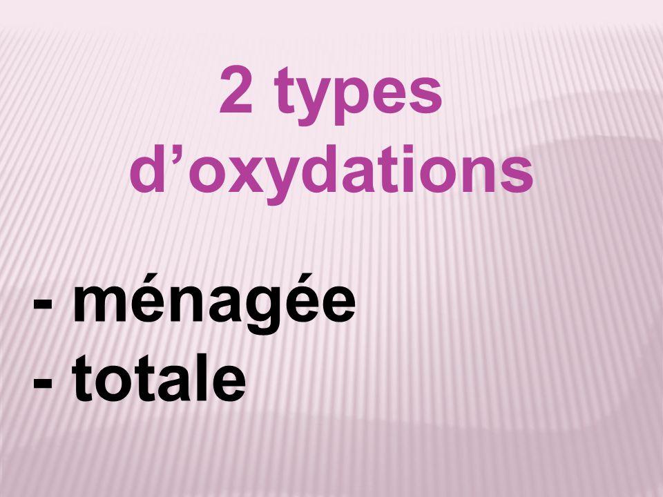2 types doxydations - ménagée - totale